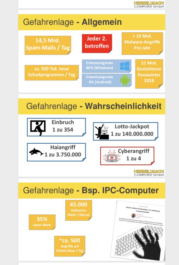 IT-Sicherheit Schulung Himmelsbach Computer - Folie Allgemein