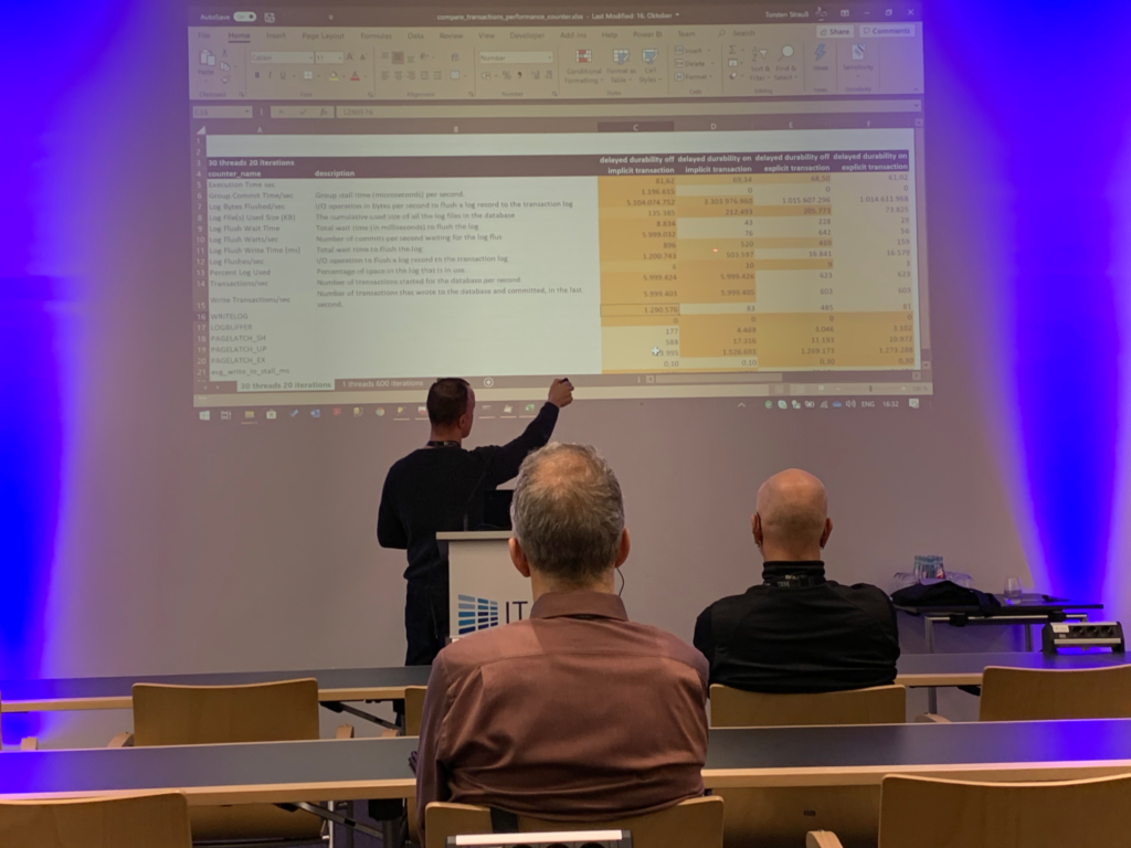 SQL Server Performance IT Tage 2019